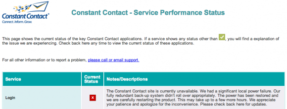 Constant Contact Site Service Performance Page